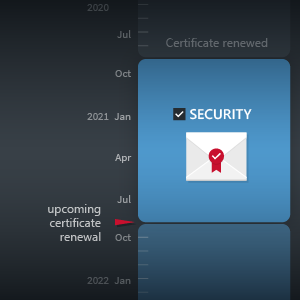 email encryption certificate management